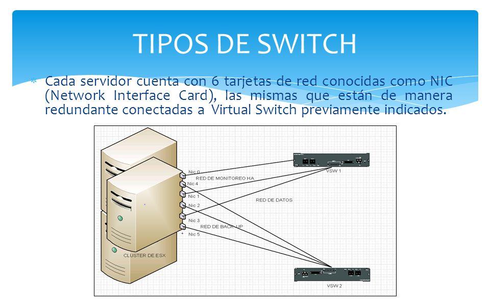 TIPOS DE SWITCH
