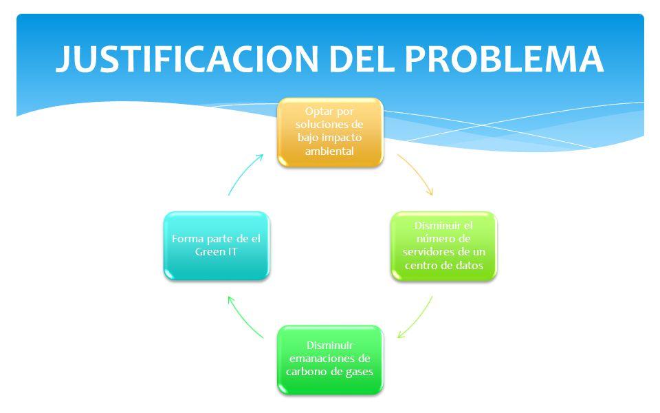 JUSTIFICACION DEL PROBLEMA