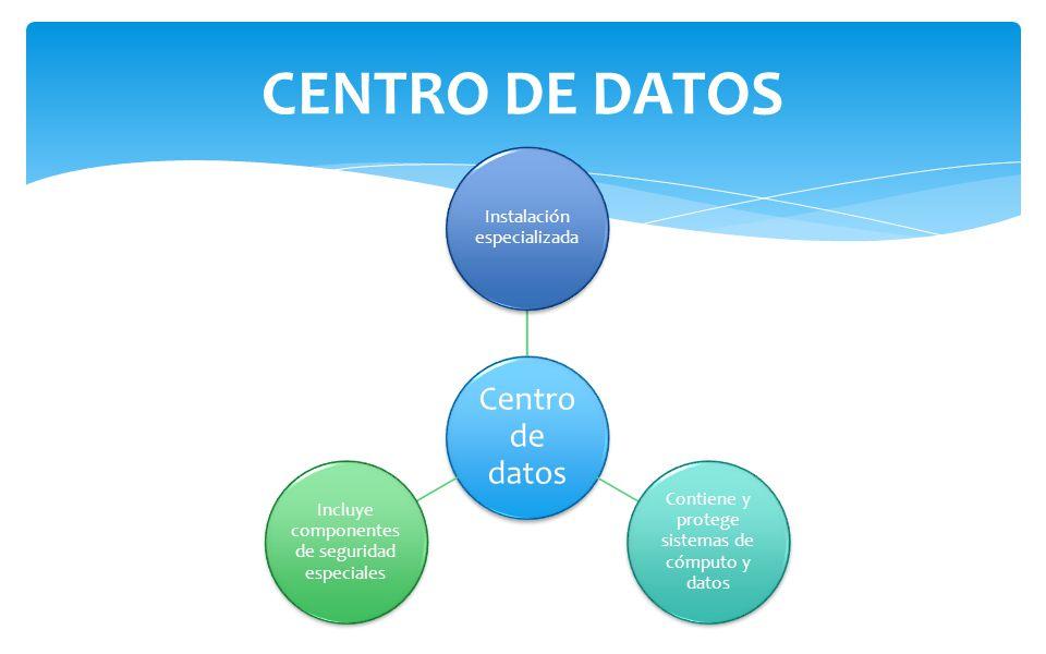 CENTRO DE DATOS Centro de datos Instalación especializada