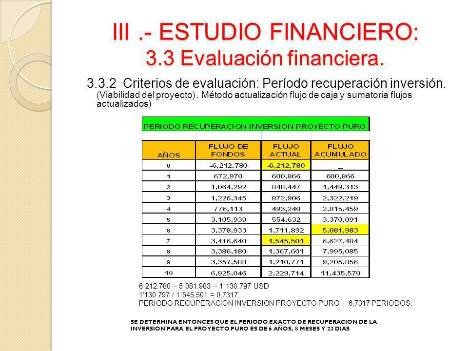 III .- ESTUDIO FINANCIERO: 3.3 Evaluación financiera.