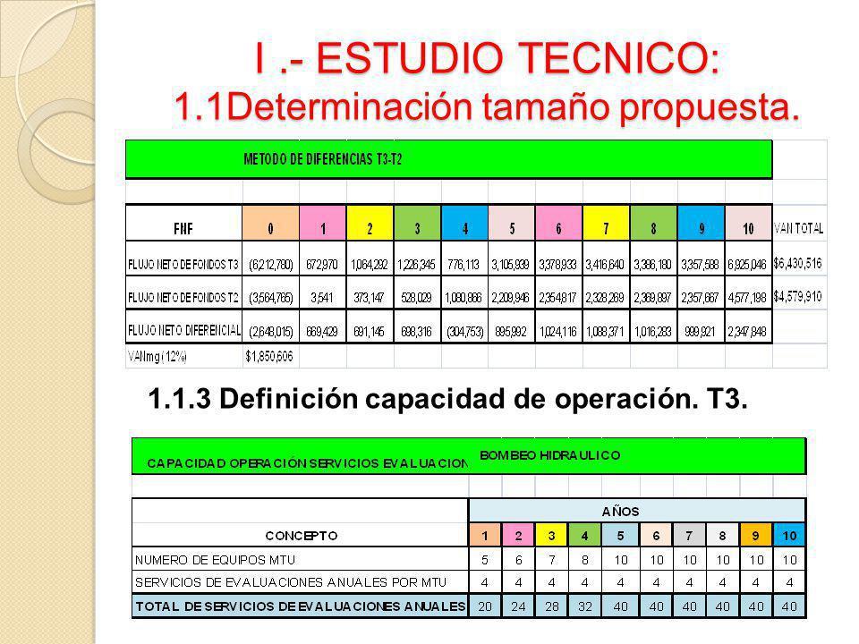 I .- ESTUDIO TECNICO: 1.1Determinación tamaño propuesta.