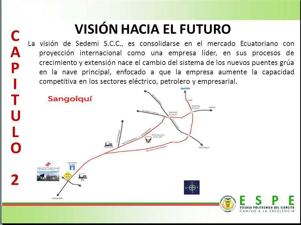CAPITULO 2 Visión hacia el futuro
