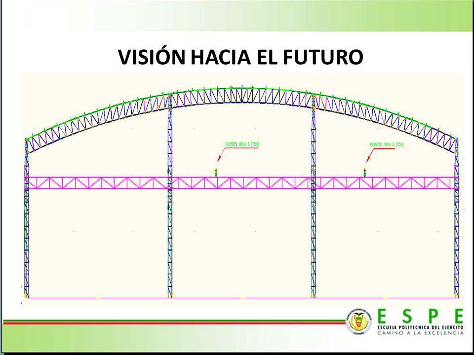 Visión hacia el futuro 15