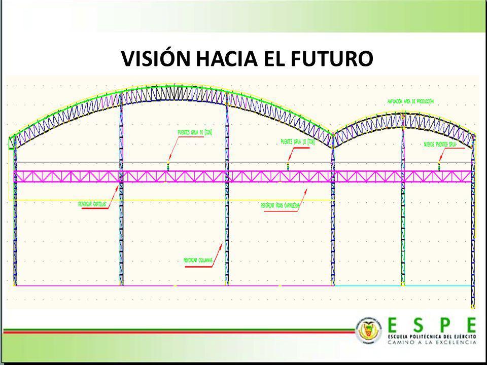 Visión hacia el futuro 16