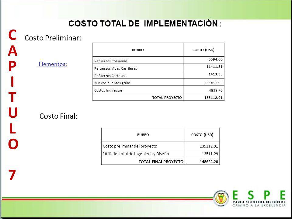 CAPITULO 7 Costo total de implementación : Costo Preliminar: