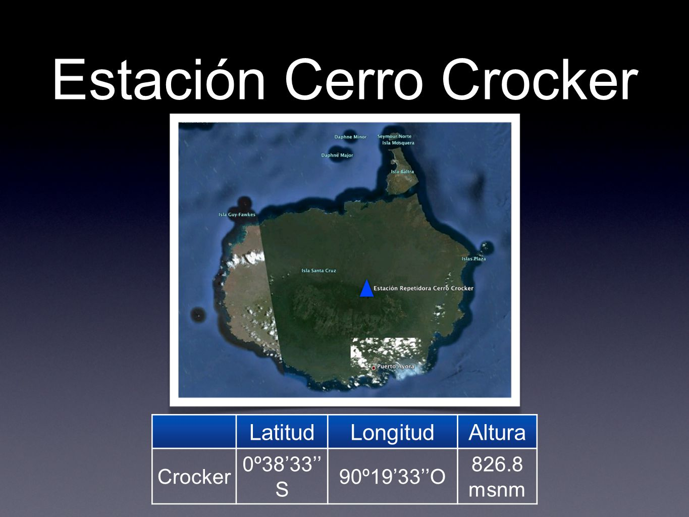 Estación Cerro Crocker