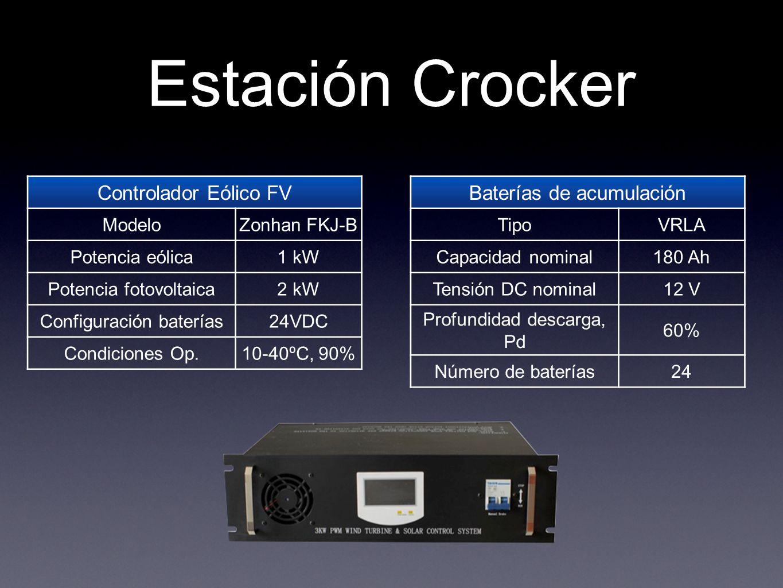 Estación Crocker Controlador Eólico FV Baterías de acumulación Modelo