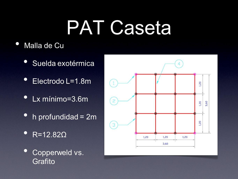 PAT Caseta Malla de Cu Suelda exotérmica Electrodo L=1.8m
