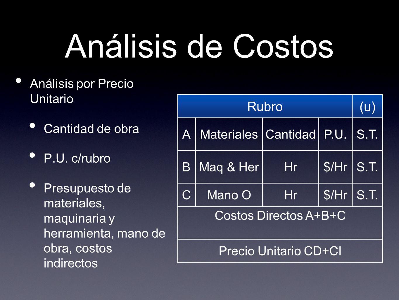 Análisis de Costos Rubro (u) Análisis por Precio Unitario