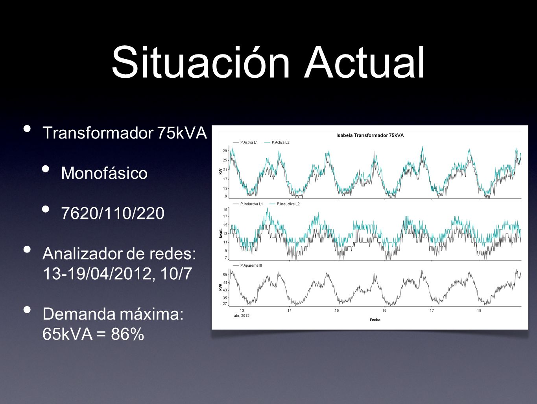 Situación Actual Transformador 75kVA Monofásico 7620/110/220