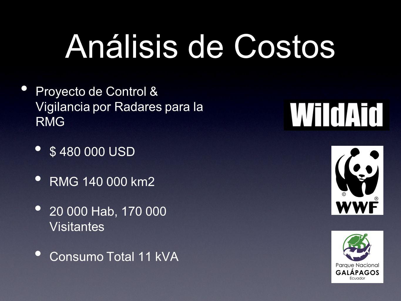 Análisis de Costos Proyecto de Control & Vigilancia por Radares para la RMG. $ 480 000 USD. RMG 140 000 km2.