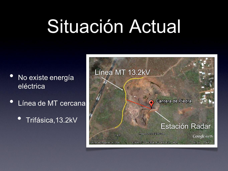 Situación Actual Línea MT 13.2kV Estación Radar