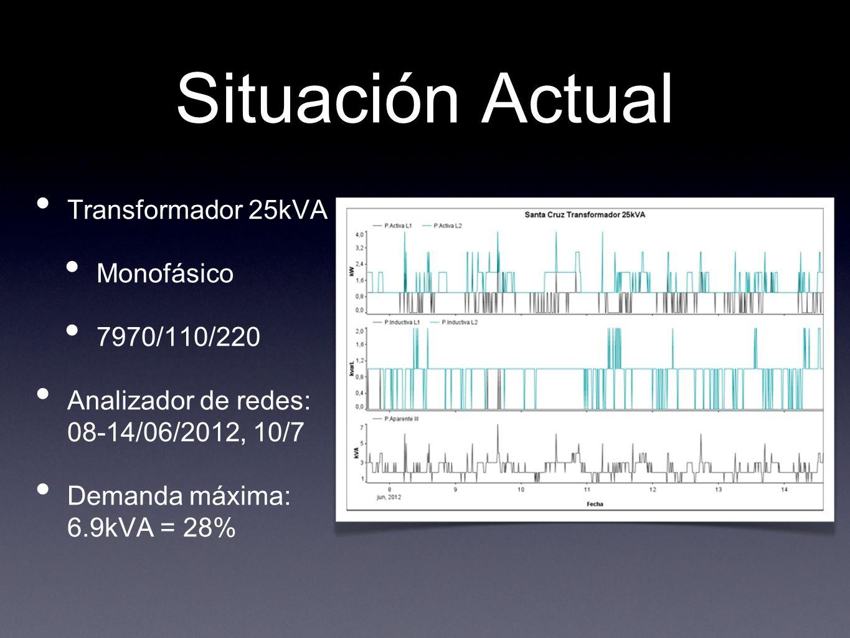 Situación Actual Transformador 25kVA Monofásico 7970/110/220