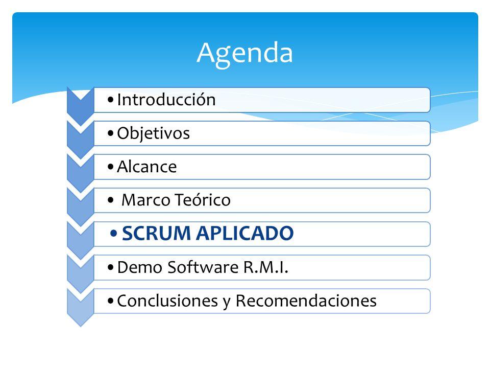 Agenda SCRUM APLICADO Introducción Objetivos Alcance Marco Teórico