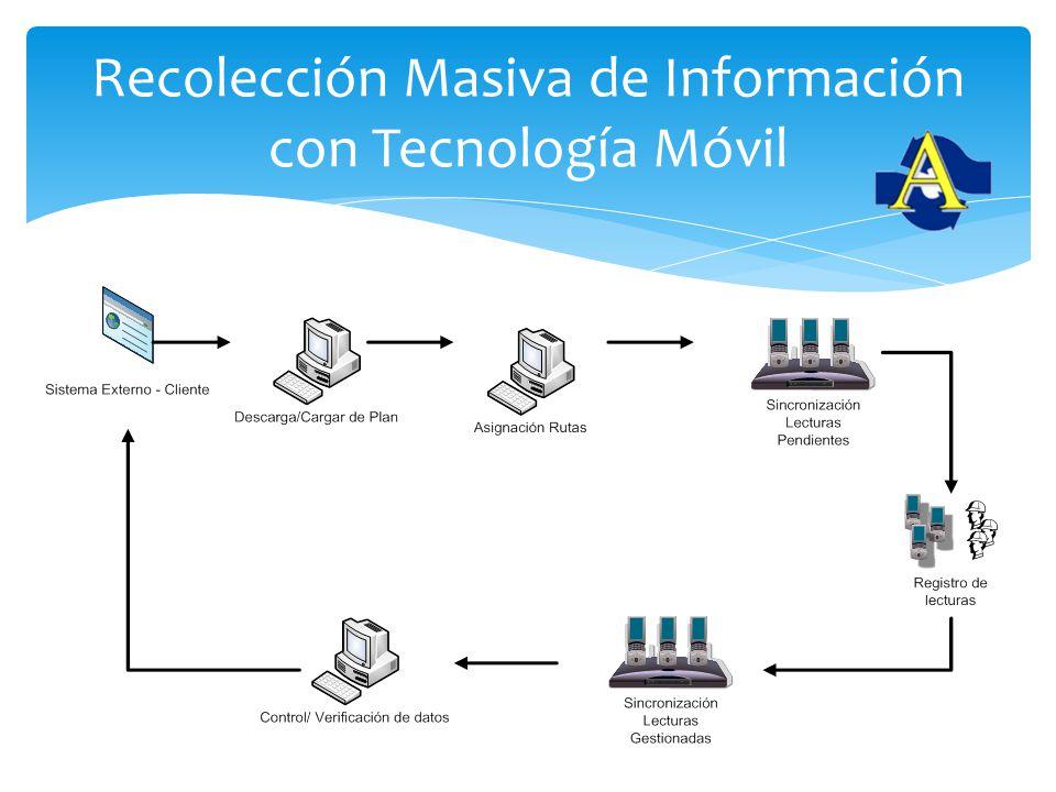 Recolección Masiva de Información con Tecnología Móvil