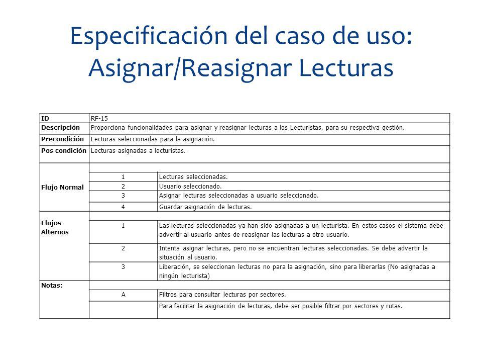 Especificación del caso de uso: Asignar/Reasignar Lecturas