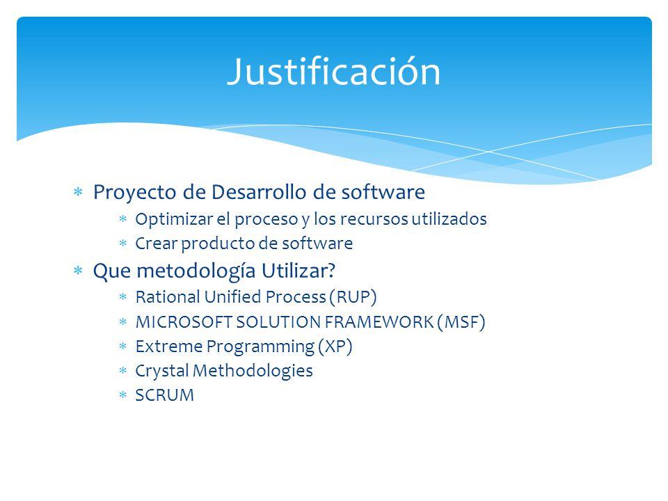 Justificación Proyecto de Desarrollo de software