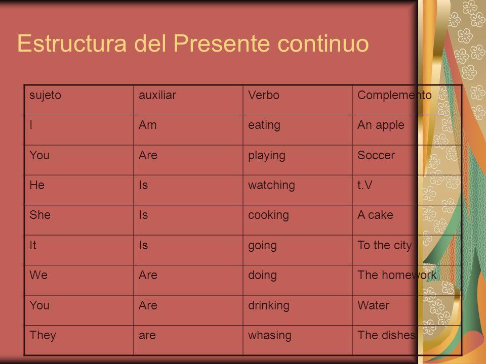 Estructura del Presente continuo