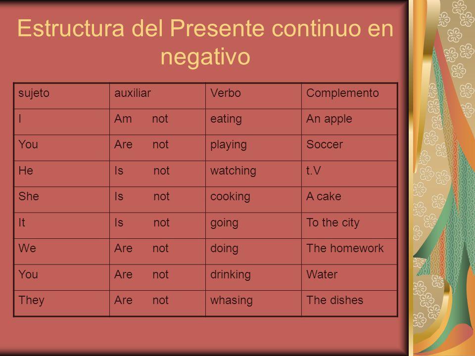 Estructura del Presente continuo en negativo