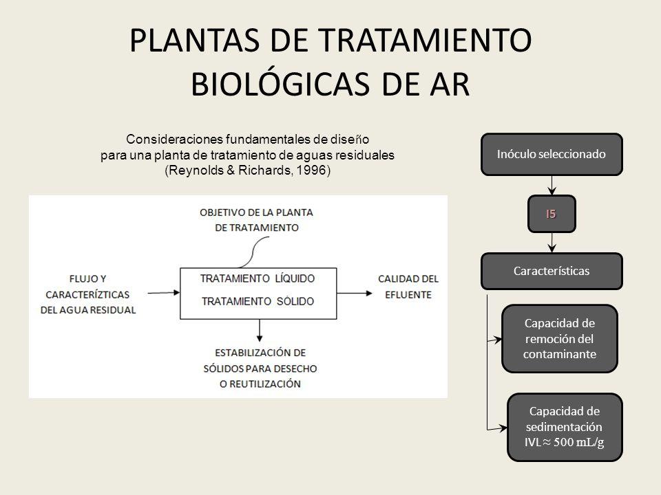 PLANTAS DE TRATAMIENTO BIOLÓGICAS DE AR