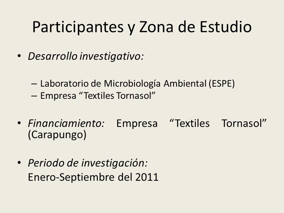 Participantes y Zona de Estudio