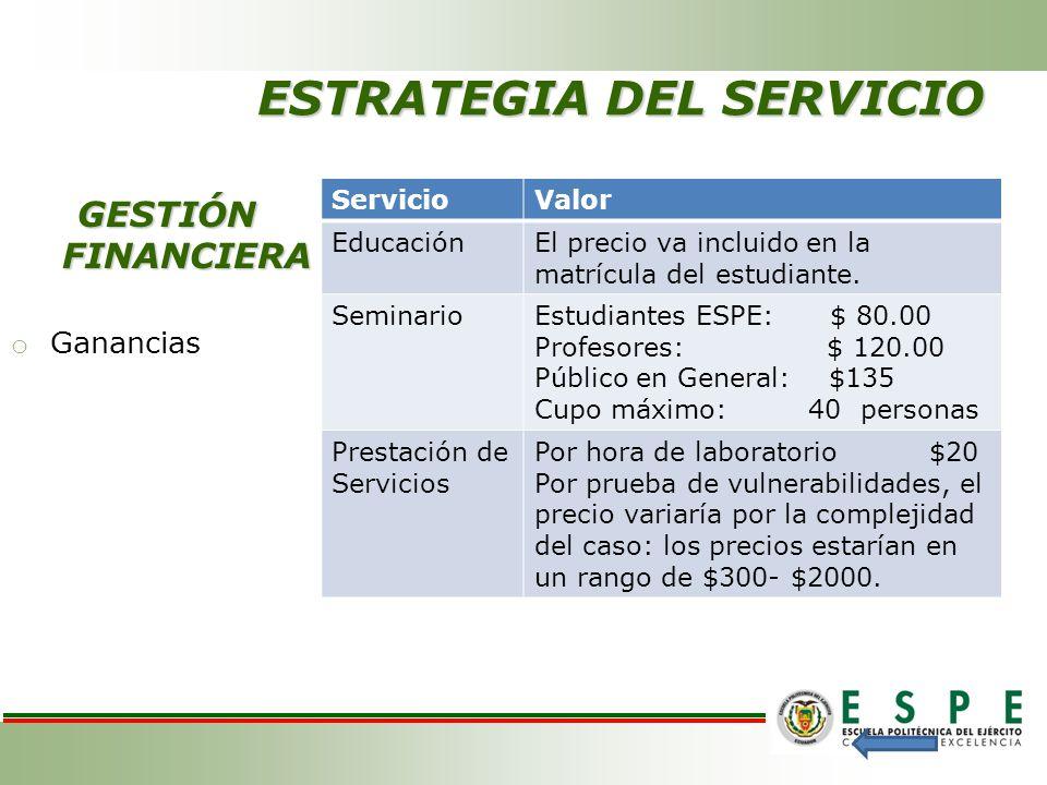 ESTRATEGIA DEL SERVICIO