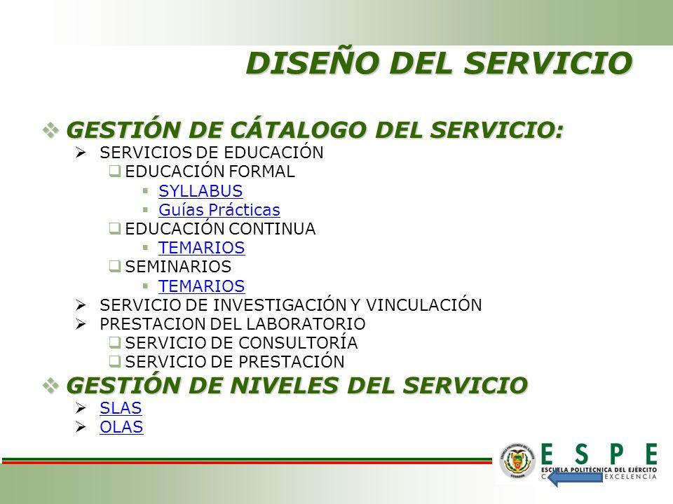 DISEÑO DEL SERVICIO GESTIÓN DE CÁTALOGO DEL SERVICIO: