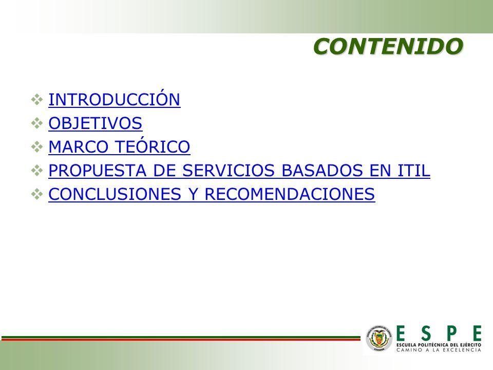 CONTENIDO INTRODUCCIÓN OBJETIVOS MARCO TEÓRICO