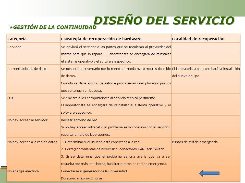 DISEÑO DEL SERVICIO GESTIÓN DE LA CONTINUIDAD Categoría