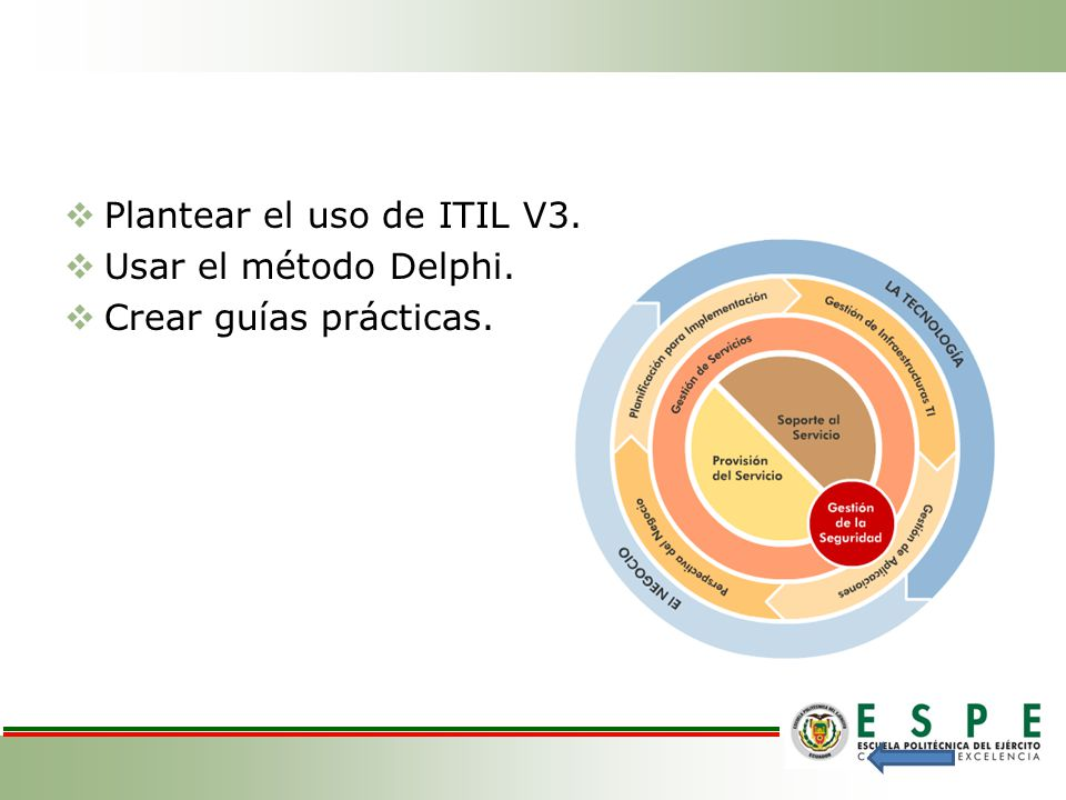 Plantear el uso de ITIL V3.
