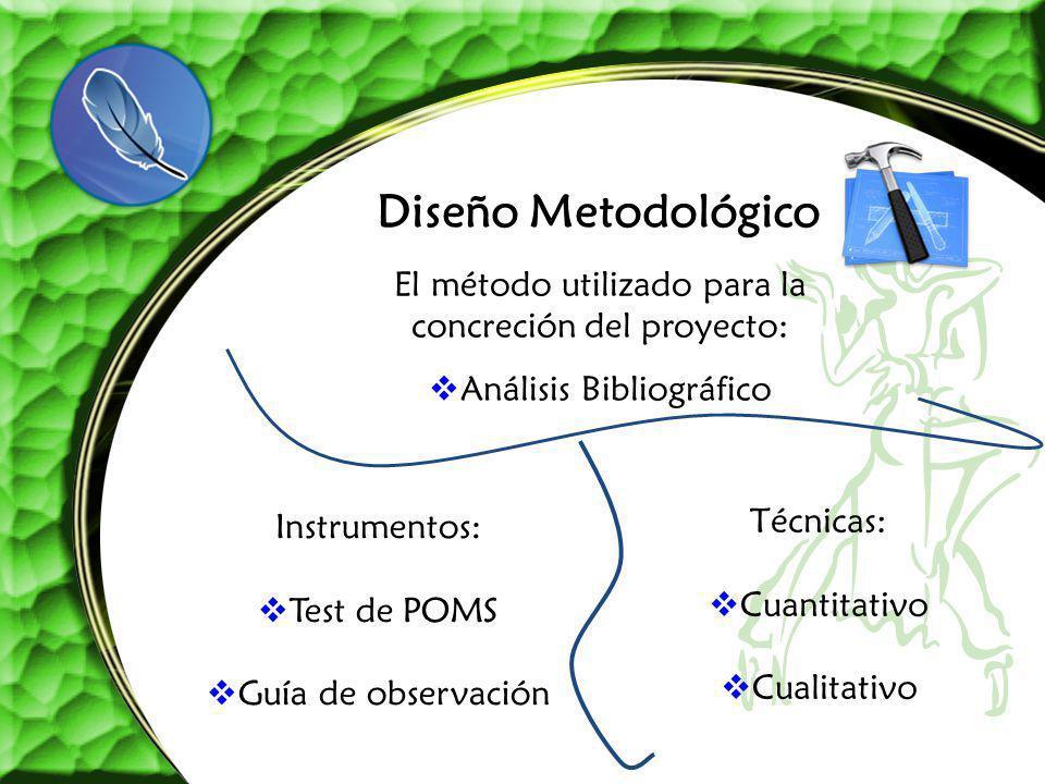 Diseño Metodológico El método utilizado para la concreción del proyecto: Análisis Bibliográfico. Instrumentos: