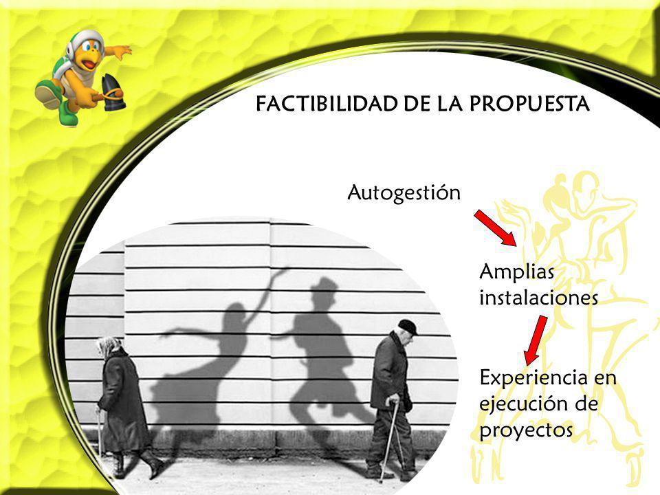 FACTIBILIDAD DE LA PROPUESTA