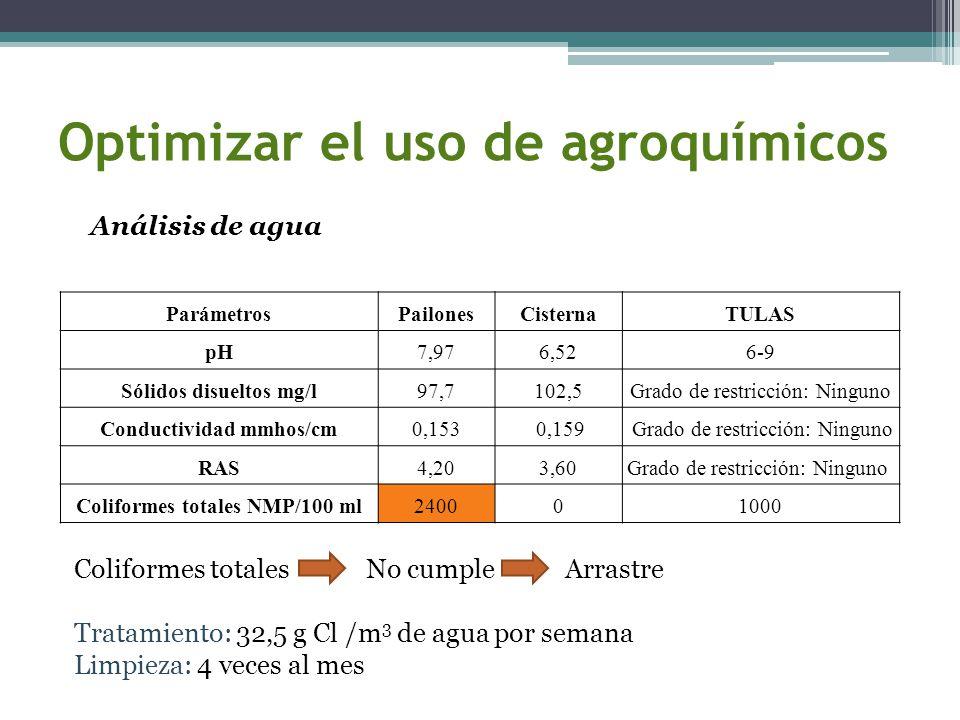 Optimizar el uso de agroquímicos