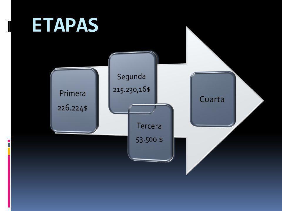 ETAPAS Primera 226.224$ Segunda 215.230,16$ Tercera 53.500 $ Cuarta