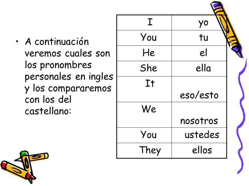 I yo. You. tu. He. el. She. ella. It. eso/esto. We. nosotros. ustedes. They. ellos.