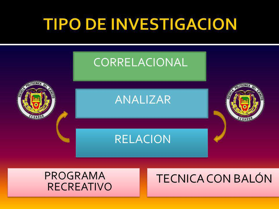 TIPO DE INVESTIGACION CORRELACIONAL ANALIZAR RELACION