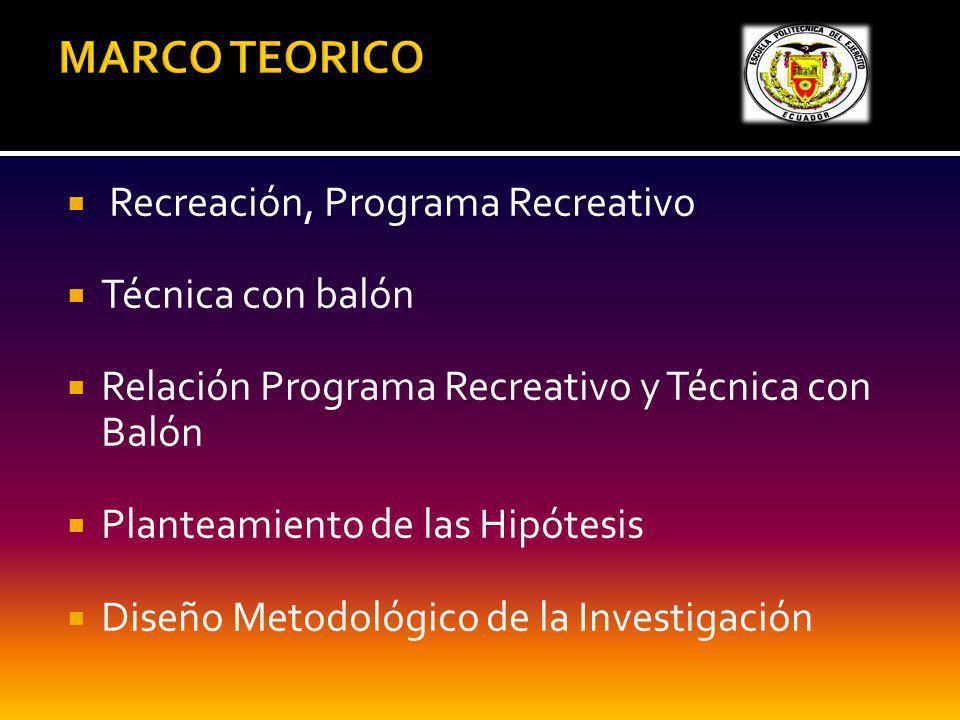 MARCO TEORICO Recreación, Programa Recreativo Técnica con balón