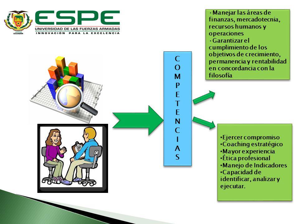 Manejar las áreas de finanzas, mercadotecnia, recursos humanos y operaciones