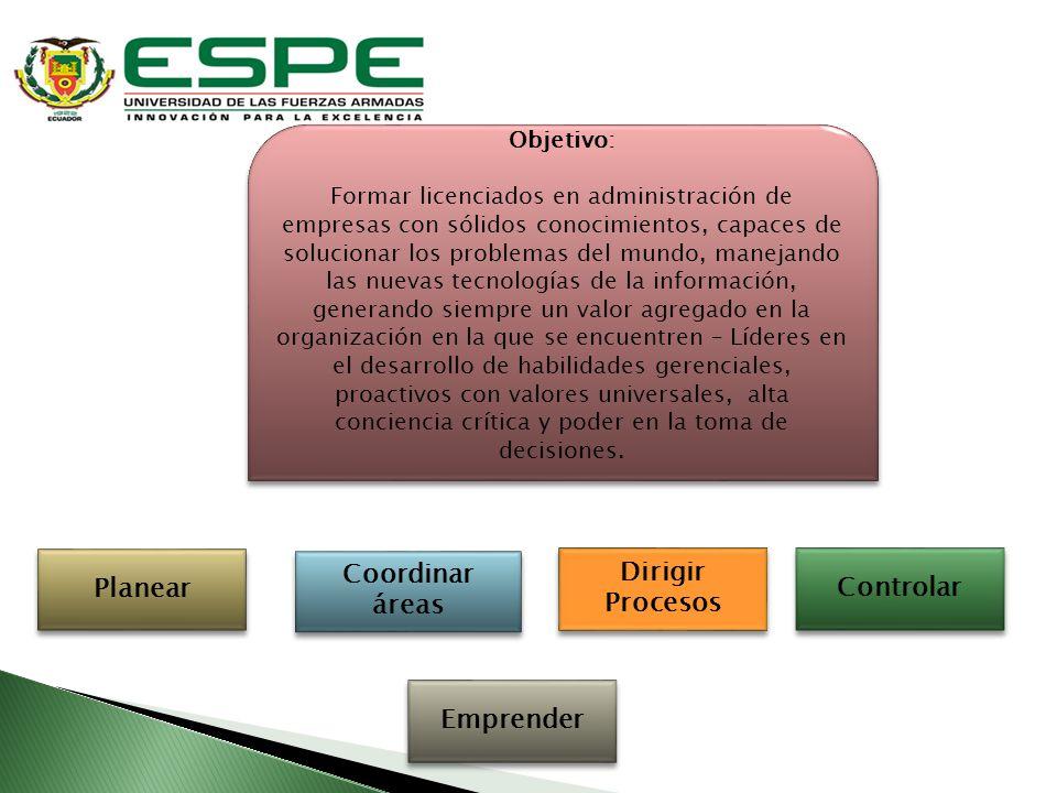 Planear Coordinar áreas Dirigir Procesos Controlar Emprender
