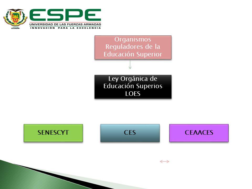 Organismos Reguladores de la Educación Superior