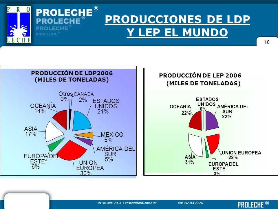 PRODUCCIONES DE LDP Y LEP EL MUNDO