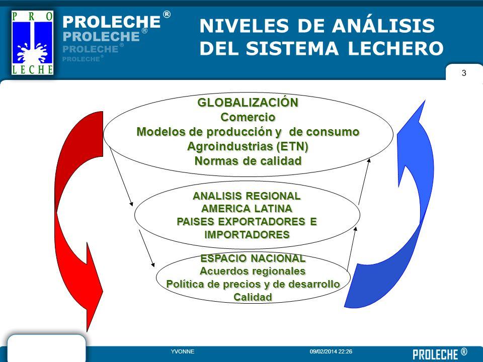 Modelos de producción y de consumo Política de precios y de desarrollo