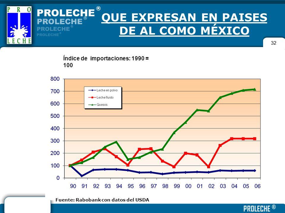 QUE EXPRESAN EN PAISES DE AL COMO MÉXICO