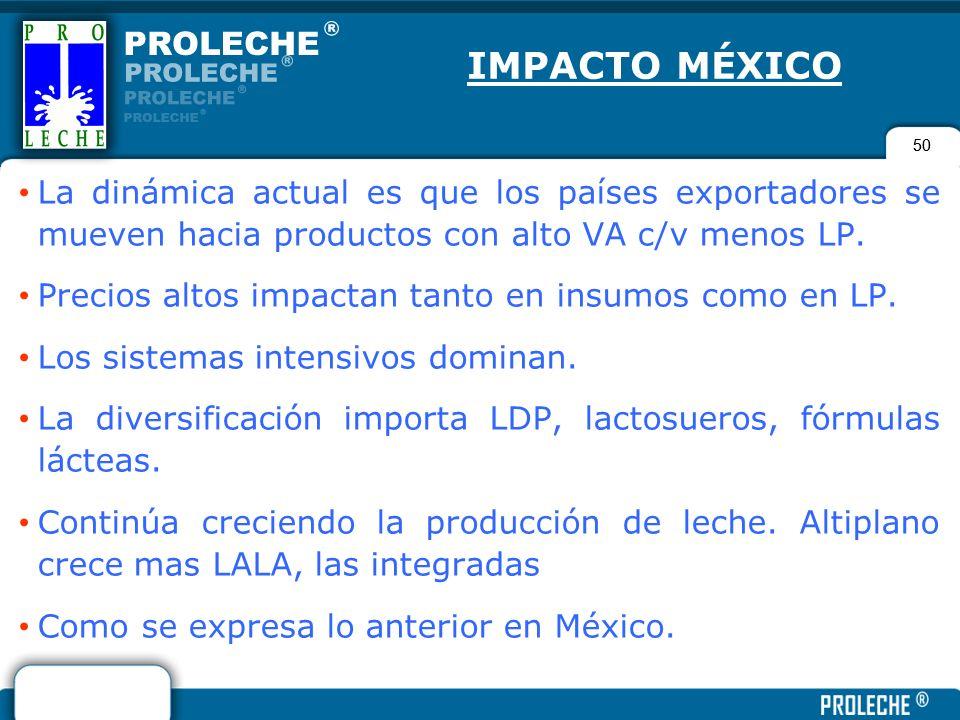 IMPACTO MÉXICO50. La dinámica actual es que los países exportadores se mueven hacia productos con alto VA c/v menos LP.