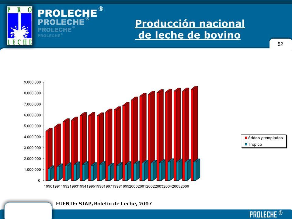 Producción nacional de leche de bovino 52