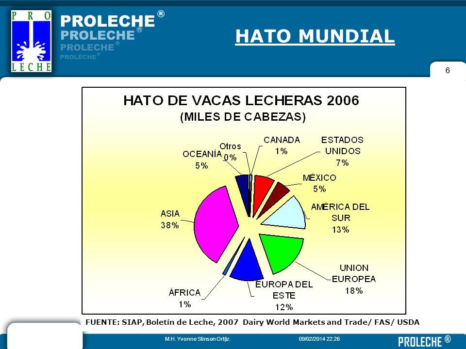HATO MUNDIAL 6. FUENTE: SIAP, Boletín de Leche, 2007 Dairy World Markets and Trade/ FAS/ USDA. M.H. Yvonne Stinson Ort{iz.