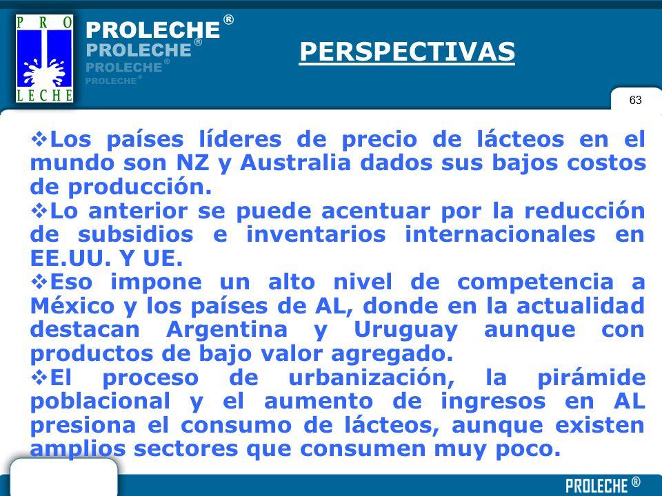 PERSPECTIVAS 63. Los países líderes de precio de lácteos en el mundo son NZ y Australia dados sus bajos costos de producción.