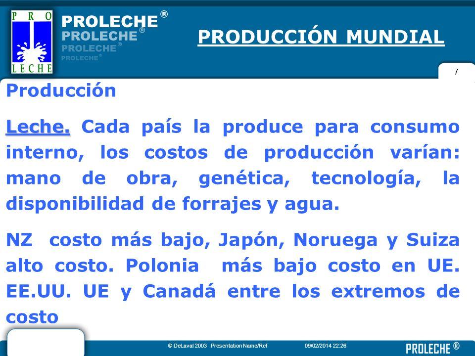 PRODUCCIÓN MUNDIAL Producción