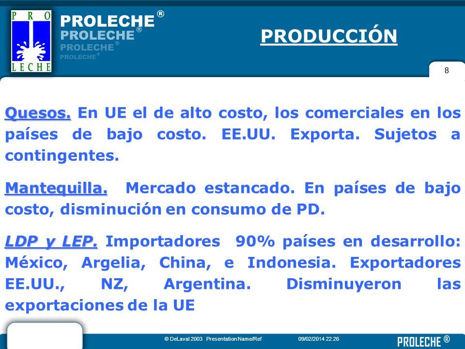 PRODUCCIÓN8. Quesos. En UE el de alto costo, los comerciales en los países de bajo costo. EE.UU. Exporta. Sujetos a contingentes.