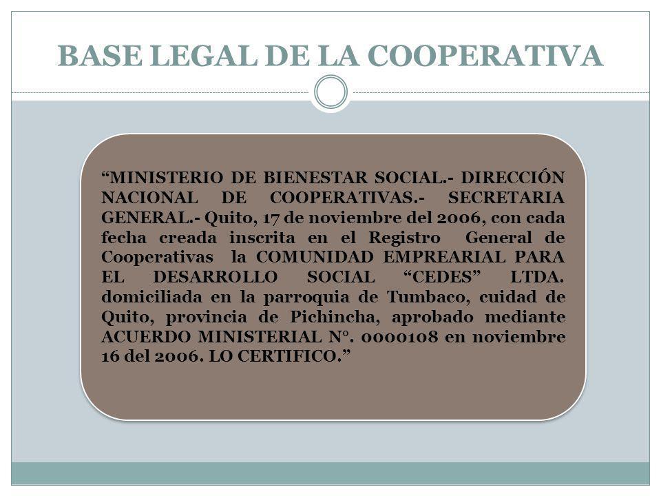 BASE LEGAL DE LA COOPERATIVA